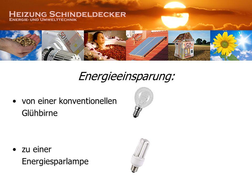 Energieeinsparung: von einer konventionellen Glühbirne zu einer Energiesparlampe