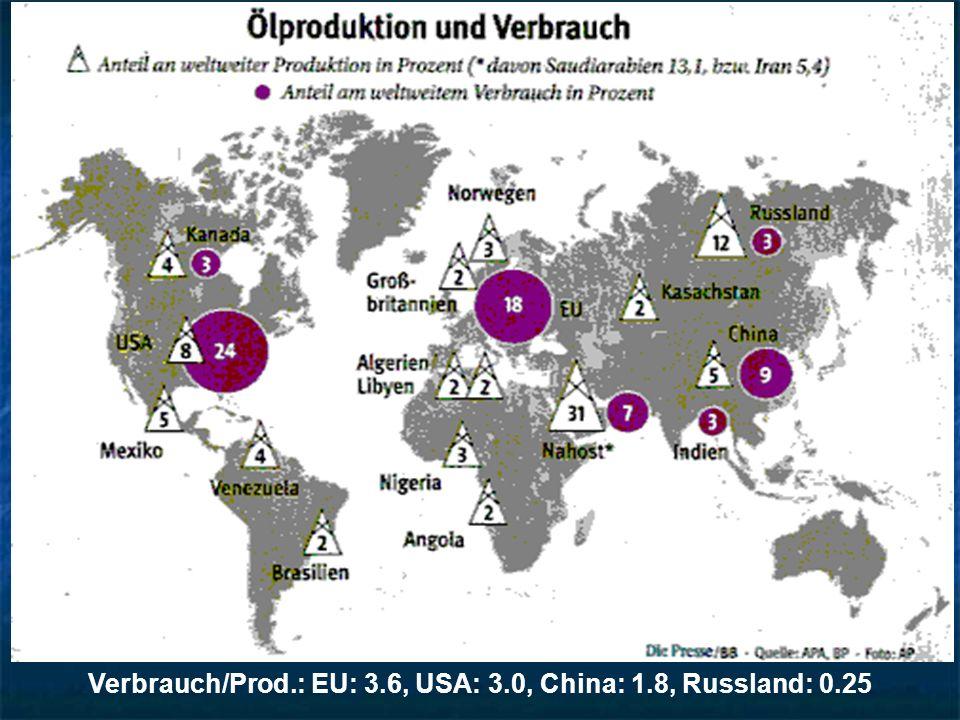 Einspeisetarife Österreich 2007, 1=1.3 $, in ct/kWh Strombörse Leipzig 5.0 12.2.2010 Windkraft 7.55 Photovoltaik < 5 kW46.- >10 kW30.- Pflanzenöl 12.50 feste Biomasse11.1 – 15.65 Mineralöl 60 $/bbl 3.0 90 4.6 120 6.1 150 7.7 Einspeisetarife Österreich 2007, 1=1.3 $, in ct/kWh Strombörse Leipzig 5.0 12.2.2010 Windkraft 7.55 Photovoltaik < 5 kW46.- >10 kW30.- Pflanzenöl 12.50 feste Biomasse11.1 – 15.65 Mineralöl 60 $/bbl 3.0 90 4.6 120 6.1 150 7.7