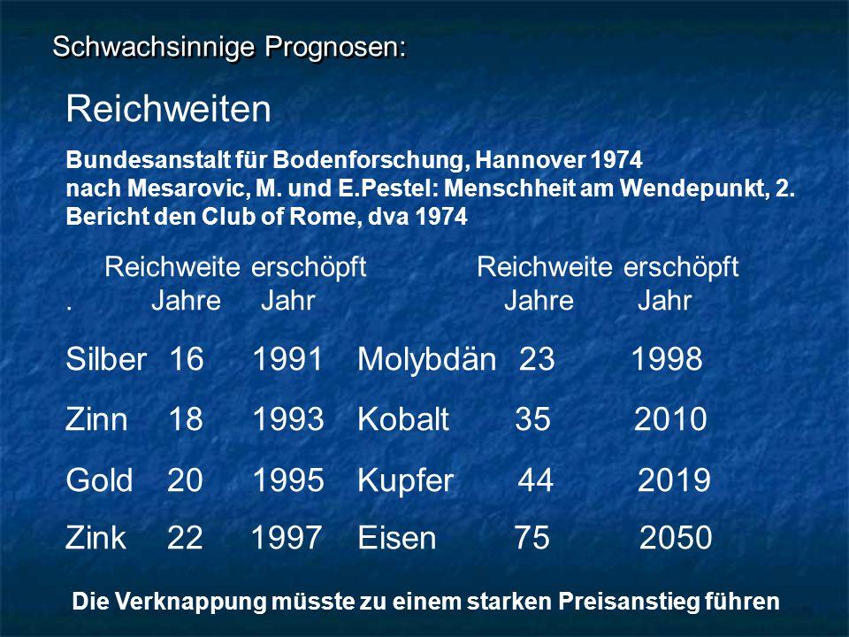 Reichweiten Bundesanstalt für Bodenforschung, Hannover 1974 nach Mesarovic, M.