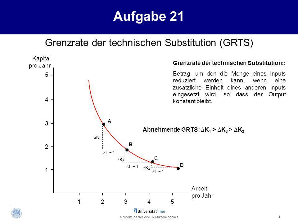 L = 1 K2K2 B Aufgabe 21 Kapital pro Jahr Arbeit pro Jahr 4 Grundzüge der VWL I - Mikroökonomie 24135 1 2 3 4 5 A C D Grenzrate der technischen Substitution (GRTS) L = 1 K1K1 K3K3 Abnehmende GRTS: K 1 > K 2 > K 3 Grenzrate der technischen Substitution:: Betrag, um den die Menge eines Inputs reduziert werden kann, wenn eine zusätzliche Einheit eines anderen Inputs eingesetzt wird, so dass der Output konstant bleibt.