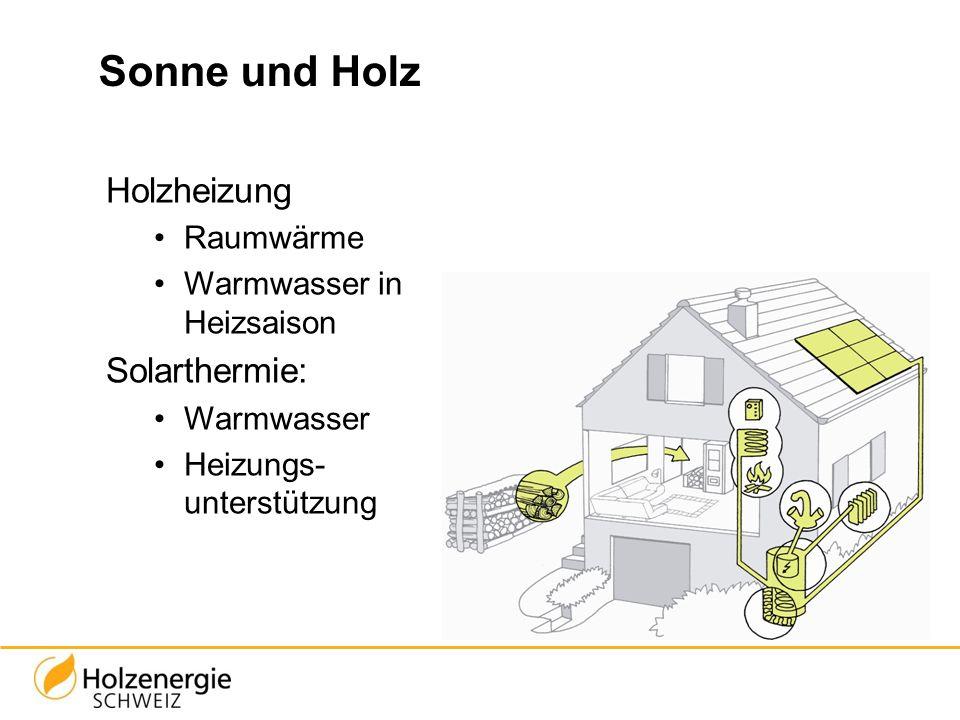 Sonne und Holz Holzheizung Raumwärme Warmwasser in Heizsaison Solarthermie: Warmwasser Heizungs- unterstützung