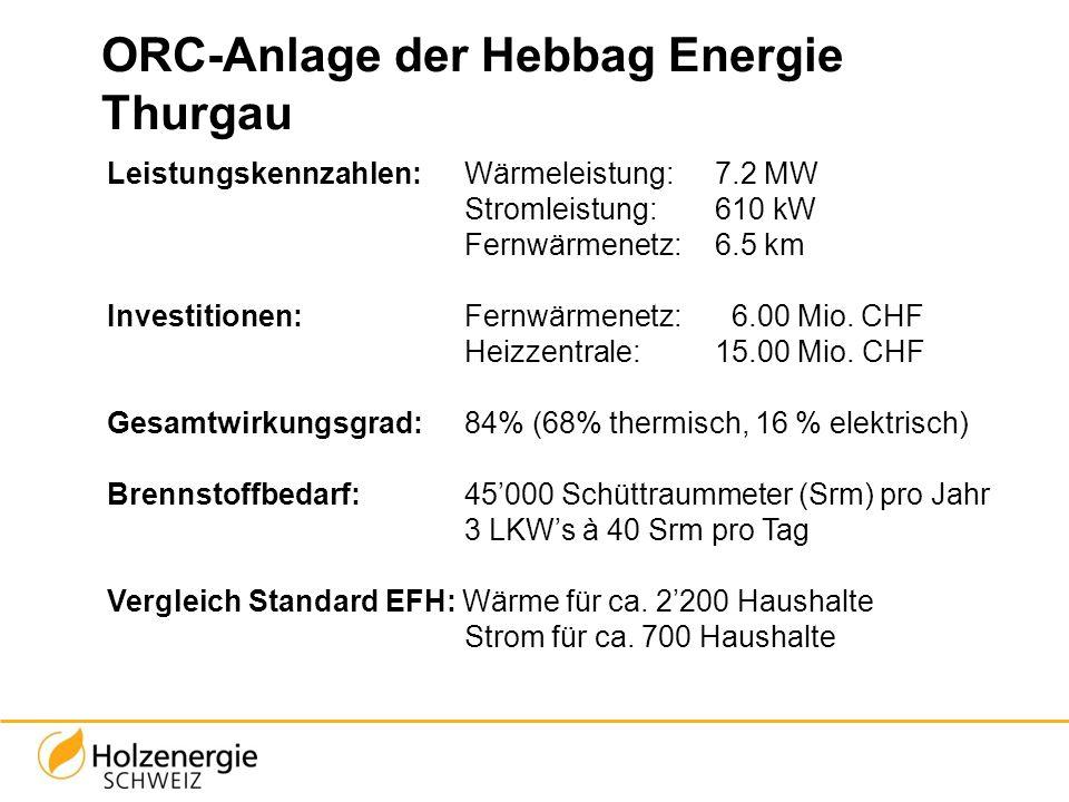Leistungskennzahlen: Wärmeleistung: 7.2 MW Stromleistung: 610 kW Fernwärmenetz: 6.5 km Investitionen:Fernwärmenetz: 6.00 Mio. CHF Heizzentrale: 15.00