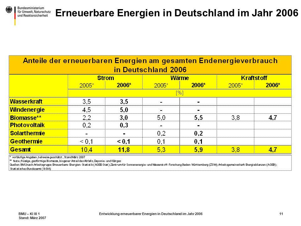 BMU – KI III 1 Stand: März 2007 Entwicklung erneuerbarer Energien in Deutschland im Jahr 200611 Erneuerbare Energien in Deutschland im Jahr 2006