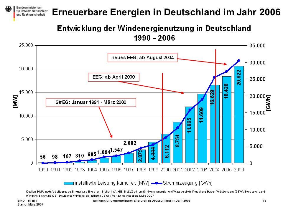 BMU – KI III 1 Stand: März 2007 Entwicklung erneuerbarer Energien in Deutschland im Jahr 200618 Erneuerbare Energien in Deutschland im Jahr 2006
