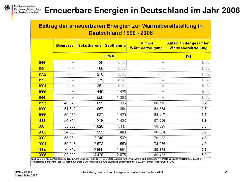 BMU – KI III 1 Stand: März 2007 Entwicklung erneuerbarer Energien in Deutschland im Jahr 200622 Erneuerbare Energien in Deutschland im Jahr 2006