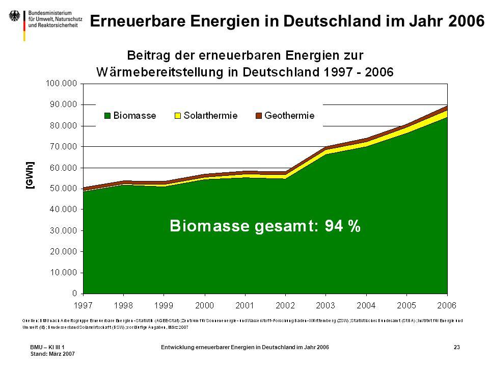 BMU – KI III 1 Stand: März 2007 Entwicklung erneuerbarer Energien in Deutschland im Jahr 200623 Erneuerbare Energien in Deutschland im Jahr 2006