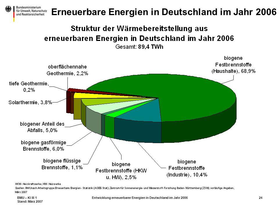 BMU – KI III 1 Stand: März 2007 Entwicklung erneuerbarer Energien in Deutschland im Jahr 200624 Erneuerbare Energien in Deutschland im Jahr 2006