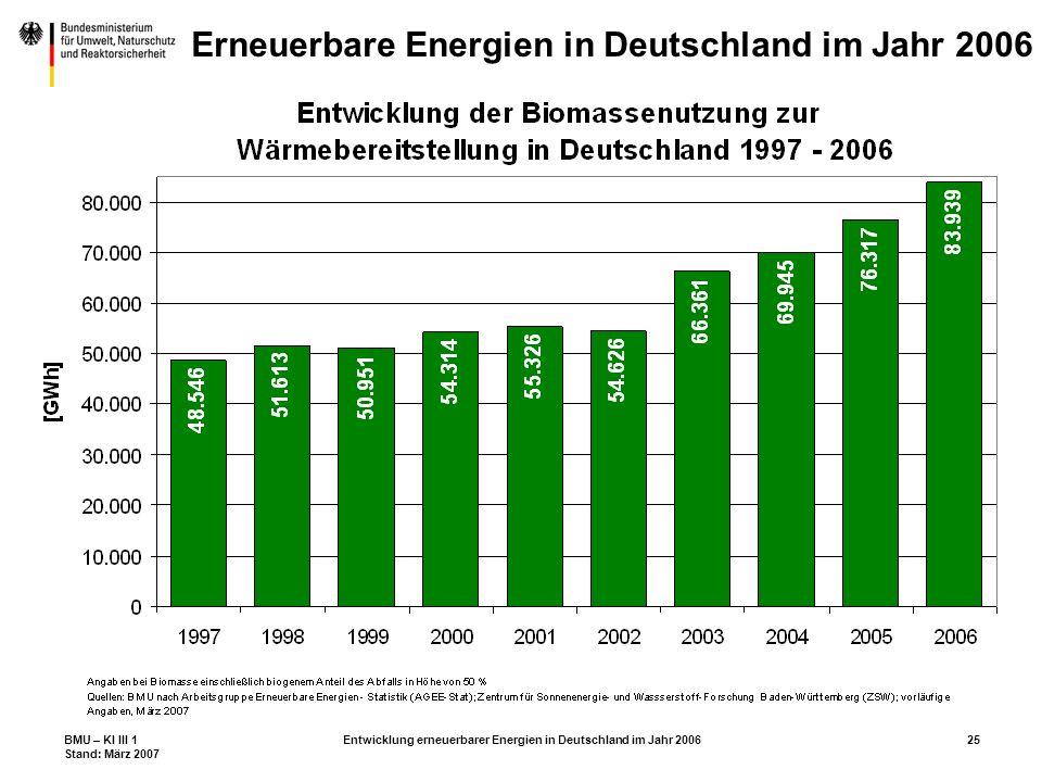 BMU – KI III 1 Stand: März 2007 Entwicklung erneuerbarer Energien in Deutschland im Jahr 200625 Erneuerbare Energien in Deutschland im Jahr 2006