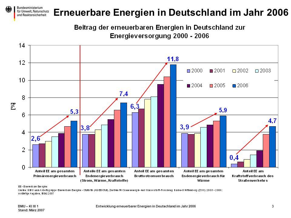 BMU – KI III 1 Stand: März 2007 Entwicklung erneuerbarer Energien in Deutschland im Jahr 200614 Erneuerbare Energien in Deutschland im Jahr 2006