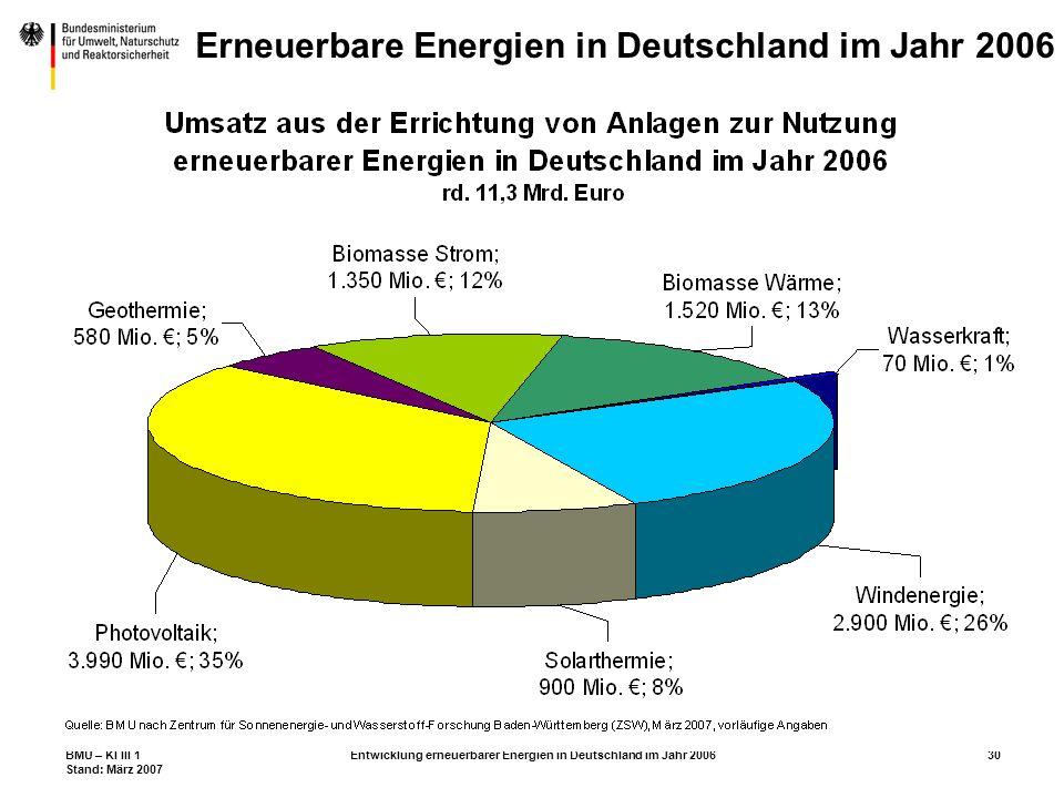BMU – KI III 1 Stand: März 2007 Entwicklung erneuerbarer Energien in Deutschland im Jahr 200630 Erneuerbare Energien in Deutschland im Jahr 2006
