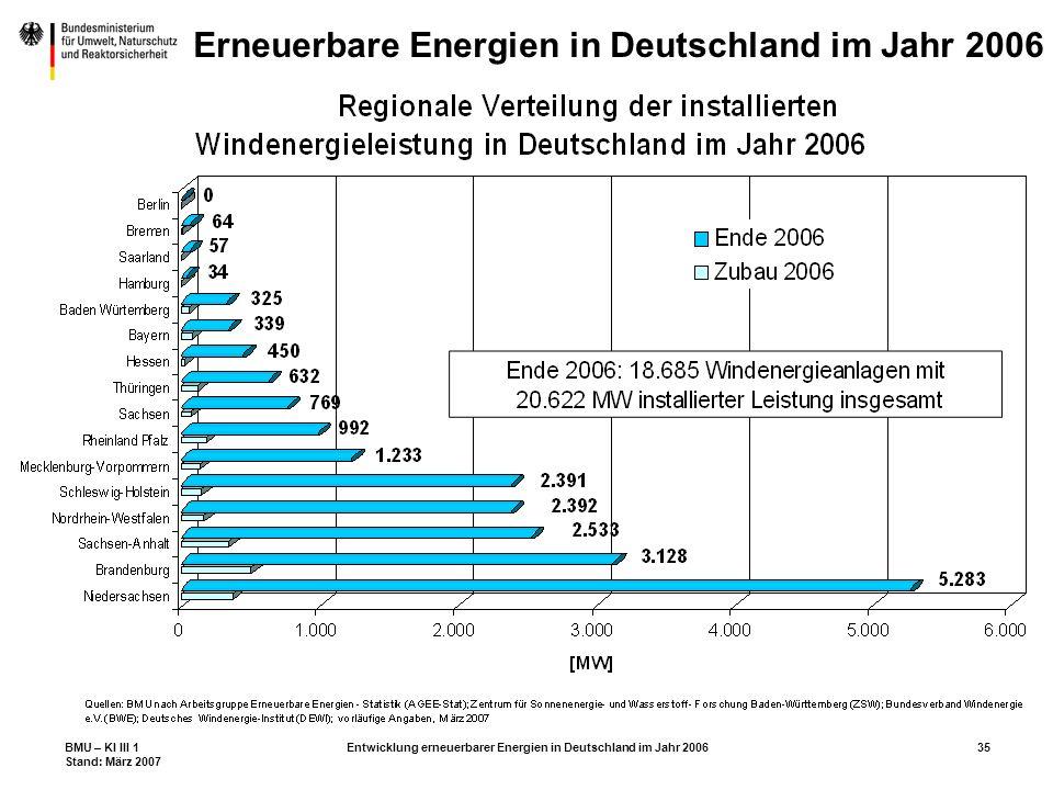 BMU – KI III 1 Stand: März 2007 Entwicklung erneuerbarer Energien in Deutschland im Jahr 200635 Erneuerbare Energien in Deutschland im Jahr 2006