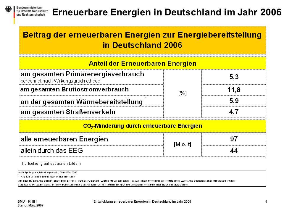 BMU – KI III 1 Stand: März 2007 Entwicklung erneuerbarer Energien in Deutschland im Jahr 200615 Erneuerbare Energien in Deutschland im Jahr 2006
