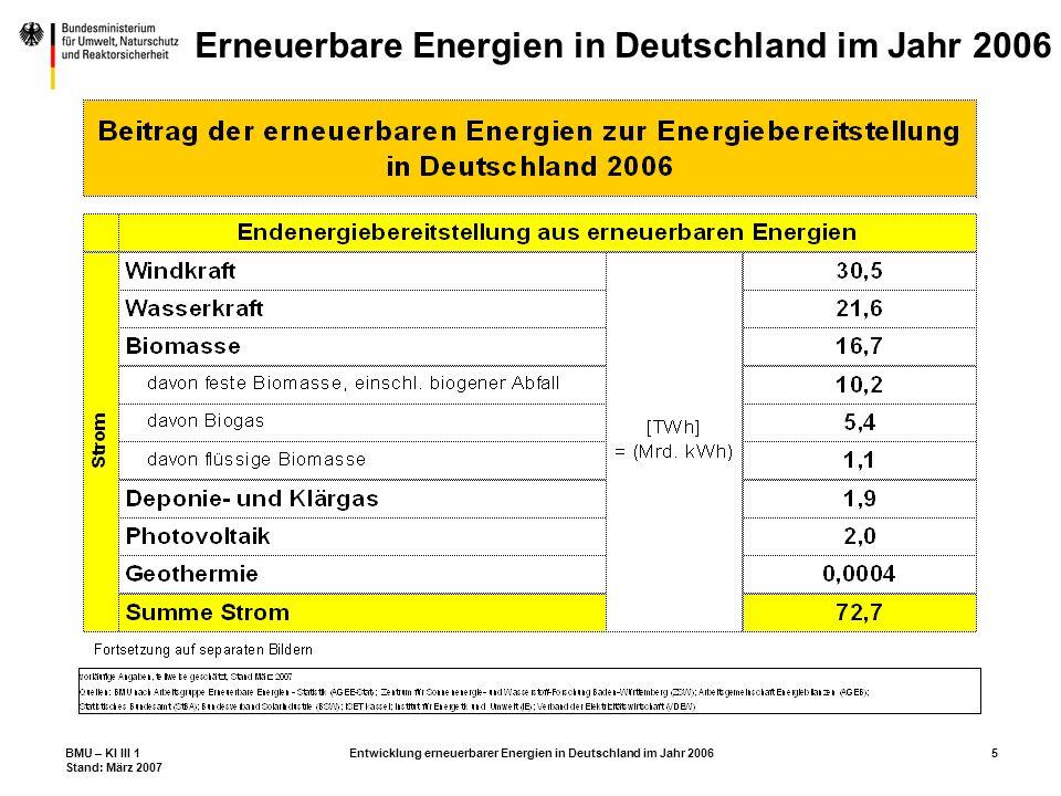 BMU – KI III 1 Stand: März 2007 Entwicklung erneuerbarer Energien in Deutschland im Jahr 20065 Erneuerbare Energien in Deutschland im Jahr 2006