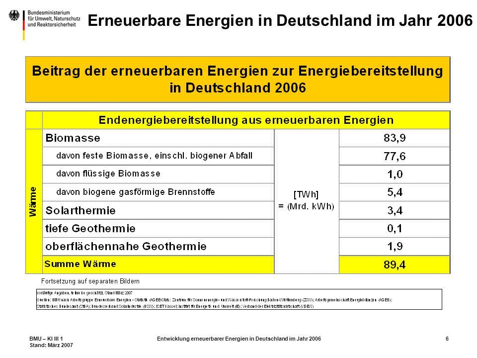 BMU – KI III 1 Stand: März 2007 Entwicklung erneuerbarer Energien in Deutschland im Jahr 20066 Erneuerbare Energien in Deutschland im Jahr 2006