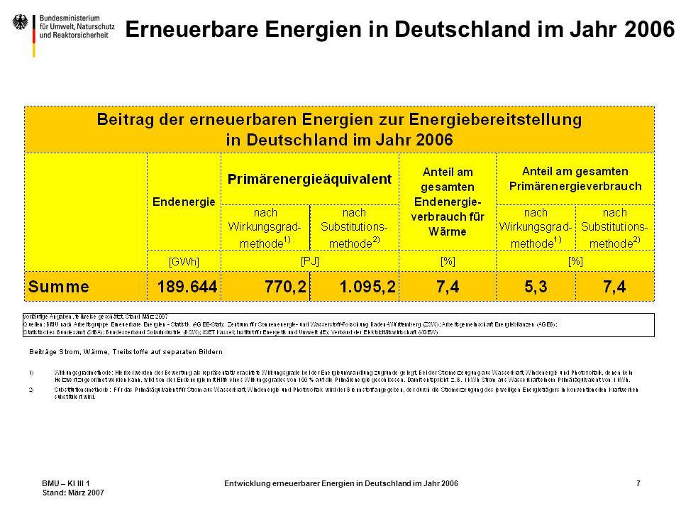 BMU – KI III 1 Stand: März 2007 Entwicklung erneuerbarer Energien in Deutschland im Jahr 20067 Erneuerbare Energien in Deutschland im Jahr 2006