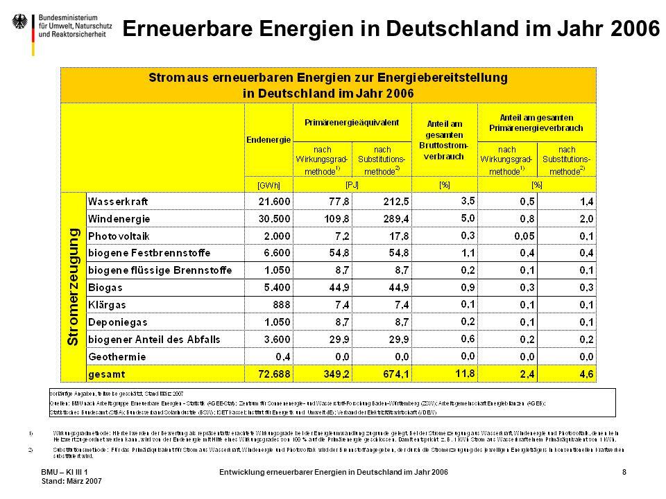 BMU – KI III 1 Stand: März 2007 Entwicklung erneuerbarer Energien in Deutschland im Jahr 20068 Erneuerbare Energien in Deutschland im Jahr 2006