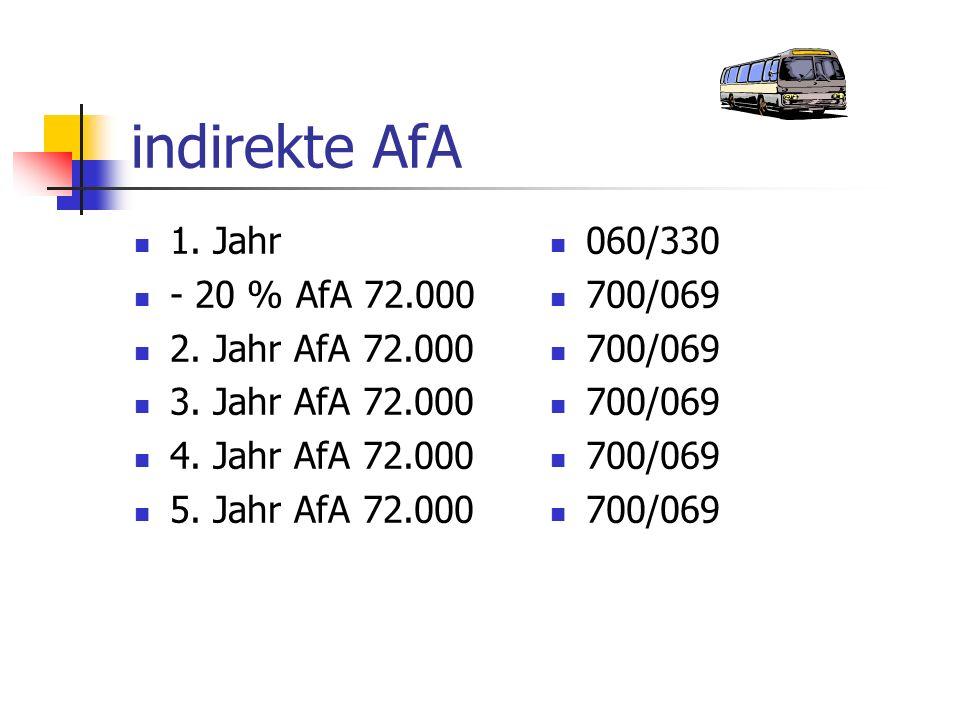 indirekte AfA 1. Jahr - 20 % AfA 72.000 2. Jahr AfA 72.000 3. Jahr AfA 72.000 4. Jahr AfA 72.000 5. Jahr AfA 72.000 060/330 700/069