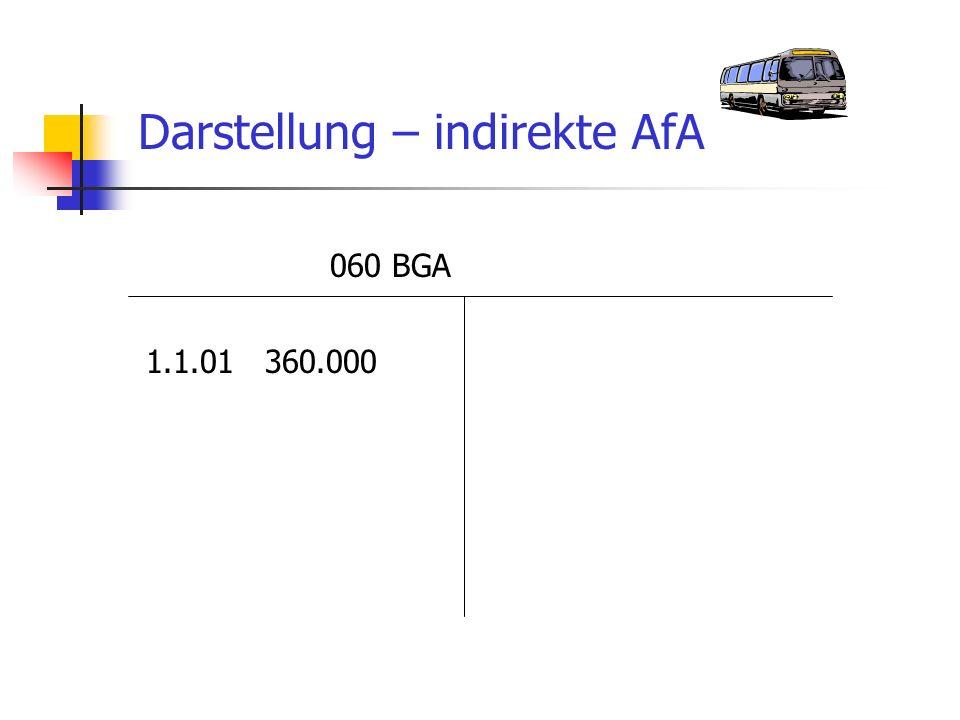 060 BGA 1.1.01 360.000 Darstellung – indirekte AfA