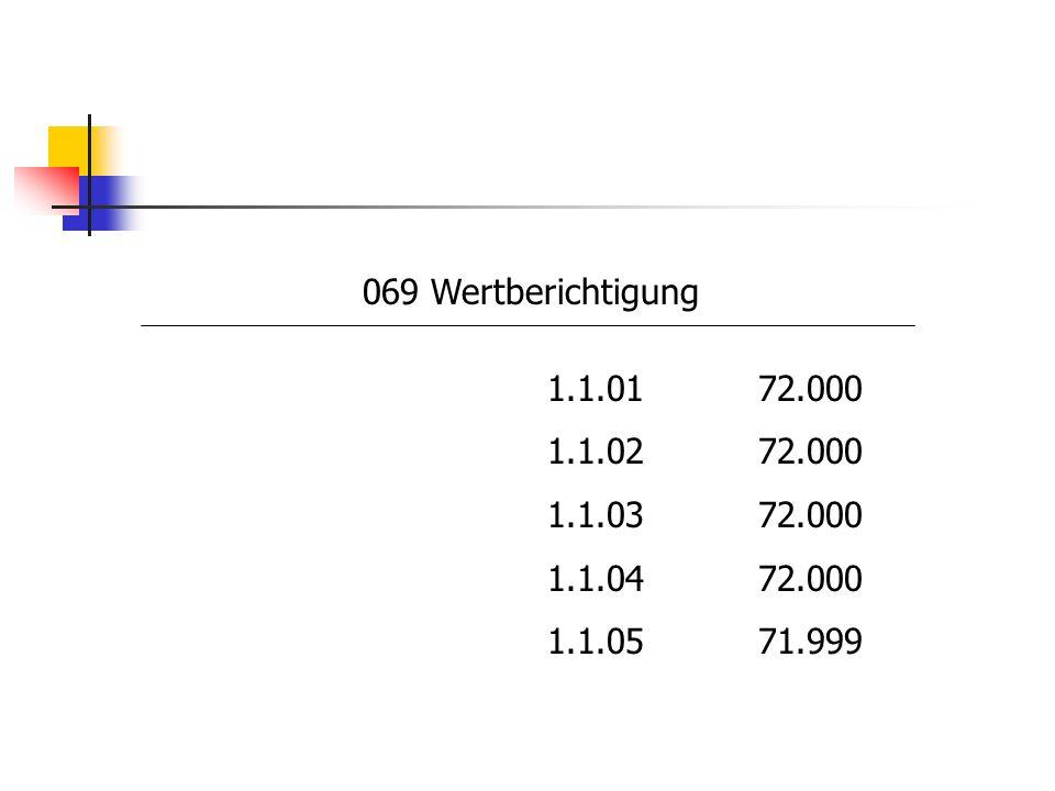069 Wertberichtigung 1.1.0172.000 1.1.0272.000 1.1.0372.000 1.1.0472.000 1.1.0571.999