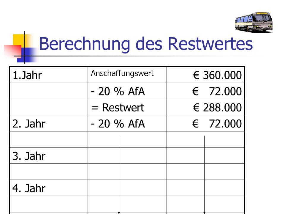 1.Jahr Anschaffungswert 360.000 - 20 % AfA 72.000 = Restwert 288.000 2. Jahr- 20 % AfA 72.000 3. Jahr 4. Jahr Berechnung des Restwertes