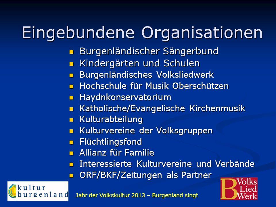 Jahr der Volkskultur 2013 – Burgenland singt Eingebundene Organisationen Burgenländischer Sängerbund Burgenländischer Sängerbund Kindergärten und Schu