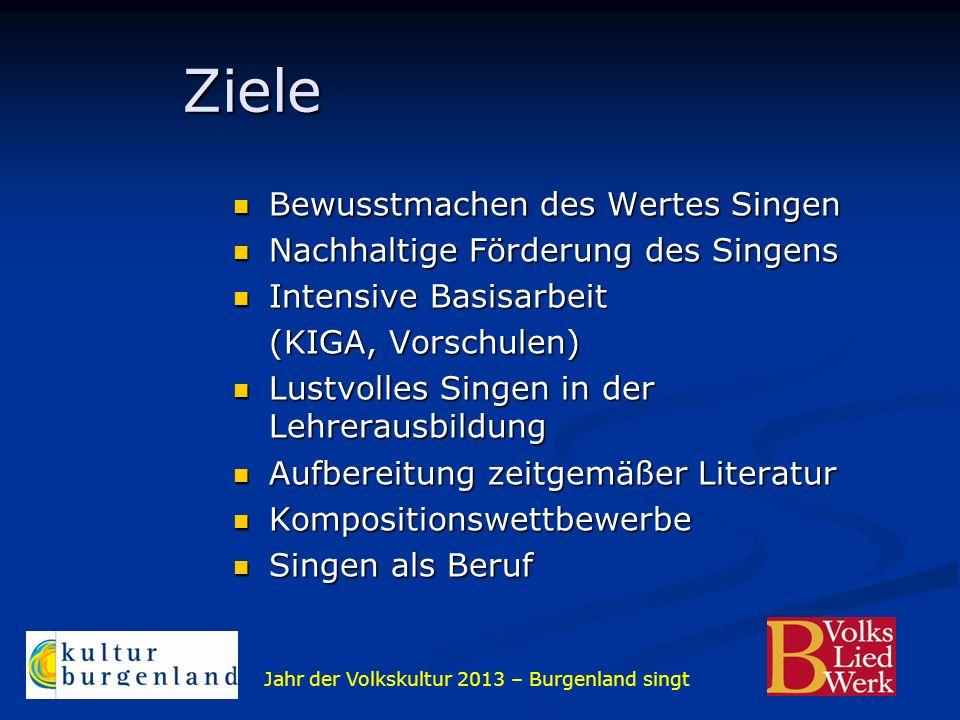 Jahr der Volkskultur 2013 – Burgenland singt Ziele Ziele Bewusstmachen des Wertes Singen Bewusstmachen des Wertes Singen Nachhaltige Förderung des Sin