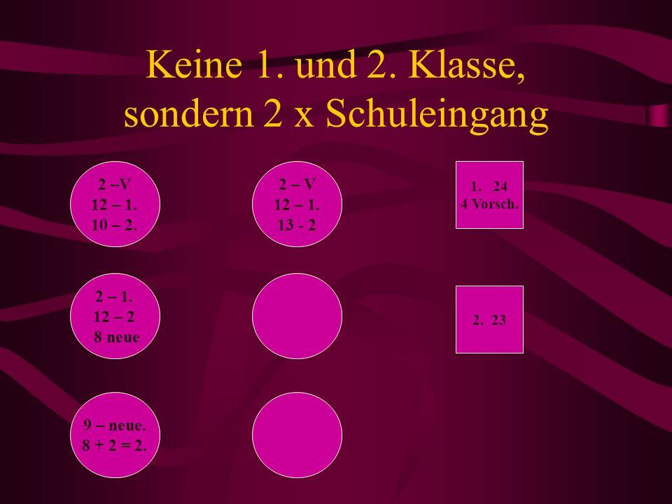 Keine 1. und 2. Klasse, sondern 2 x Schuleingang 2 –V 12 – 1. 10 – 2. 1. 24 4 Vorsch. 2. 23 2 – 1. 12 – 2 8 neue 9 – neue. 8 + 2 = 2. 2 – V 12 – 1. 13