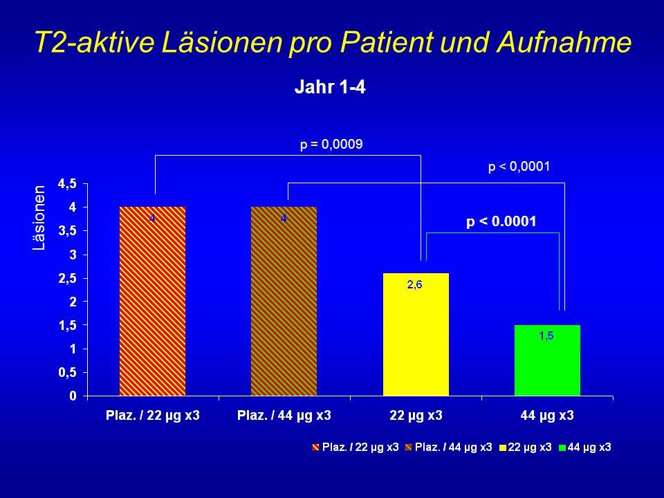 Jahr 1-4 p < 0,0001 p = 0,0009 p < 0.0001 T2-aktive Läsionen pro Patient und Aufnahme Läsionen