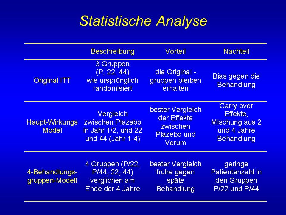 Statistische Analyse