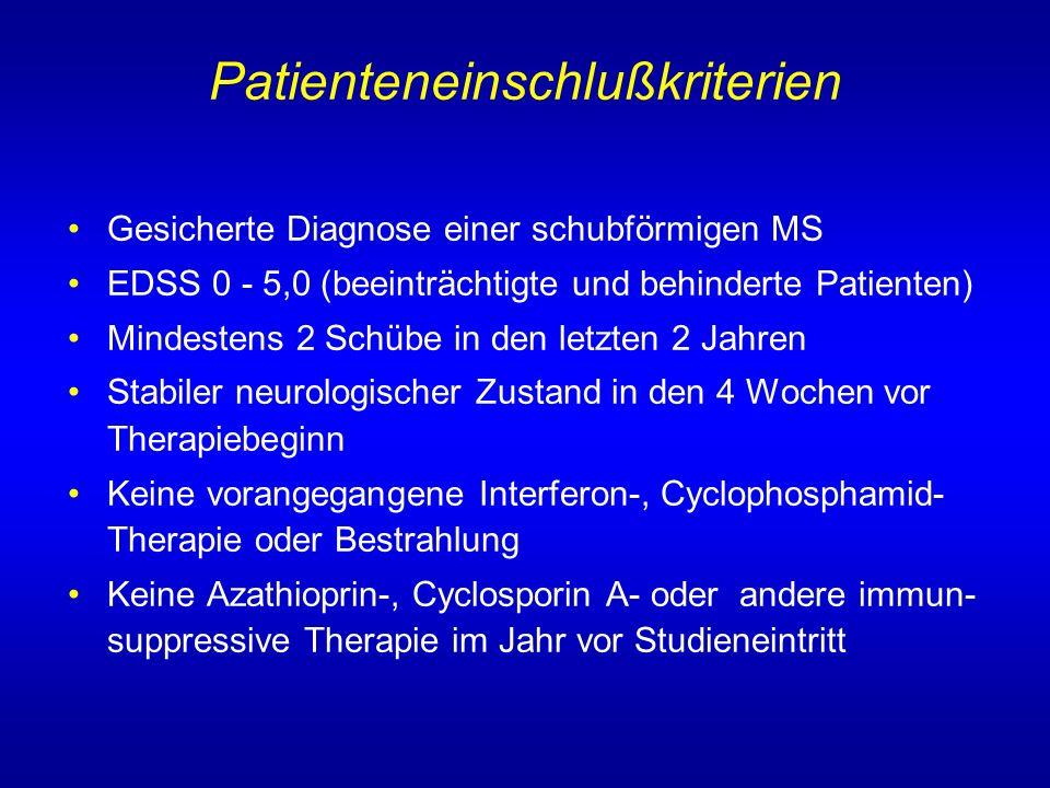Patienteneinschlußkriterien Gesicherte Diagnose einer schubförmigen MS EDSS 0 - 5,0 (beeinträchtigte und behinderte Patienten) Mindestens 2 Schübe in