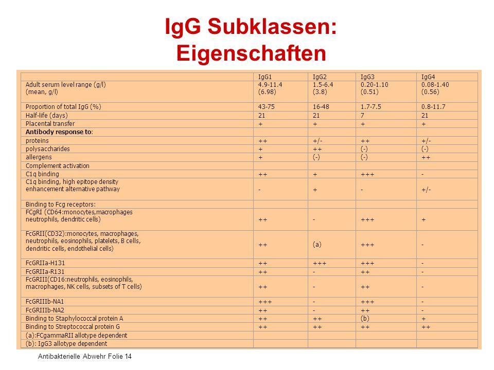 Antibakterielle Abwehr Folie 14 IgG Subklassen: Eigenschaften IgG1IgG2IgG3IgG4 Adult serum level range (g/l) (mean, g/l) 4.9-11.4 (6.98) 1.5-6.4 (3.8)