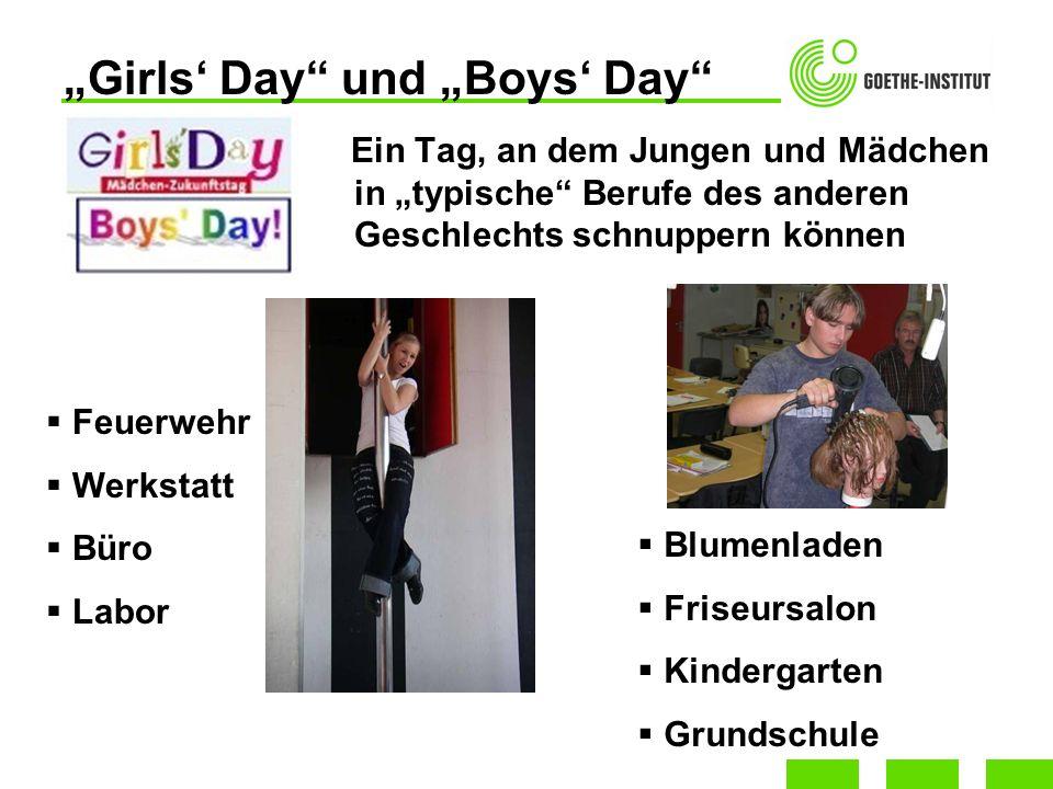 Ein Tag, an dem Jungen und Mädchen in typische Berufe des anderen Geschlechts schnuppern können Girls Day und Boys Day Feuerwehr Werkstatt Büro Labor