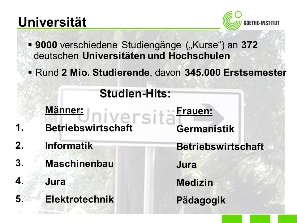 Universität 1. 2. 3. 4. 5. Studien-Hits: 9000 verschiedene Studiengänge (Kurse) an 372 deutschen Universitäten und Hochschulen Rund 2 Mio. Studierende