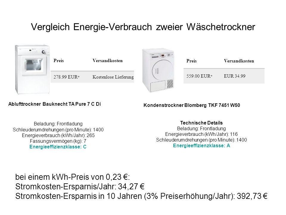 Vergleich Energie-Verbrauch zweier Wäschetrockner PreisVersandkosten 278.99 EUR * Kostenlose Lieferung Ablufttrockner Bauknecht TA Pure 7 C Di Beladun