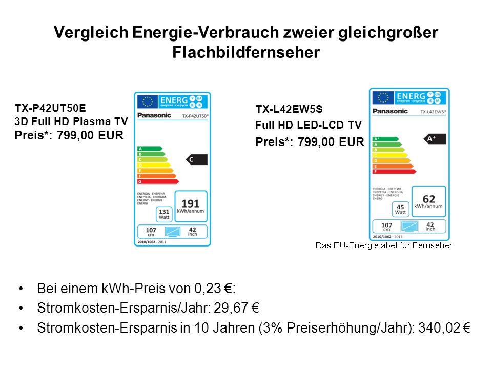 Vergleich Energie-Verbrauch zweier gleichgroßer Flachbildfernseher TX-L42EW5S Full HD LED-LCD TV Preis*: 799,00 EUR Bei einem kWh-Preis von 0,23 : Str