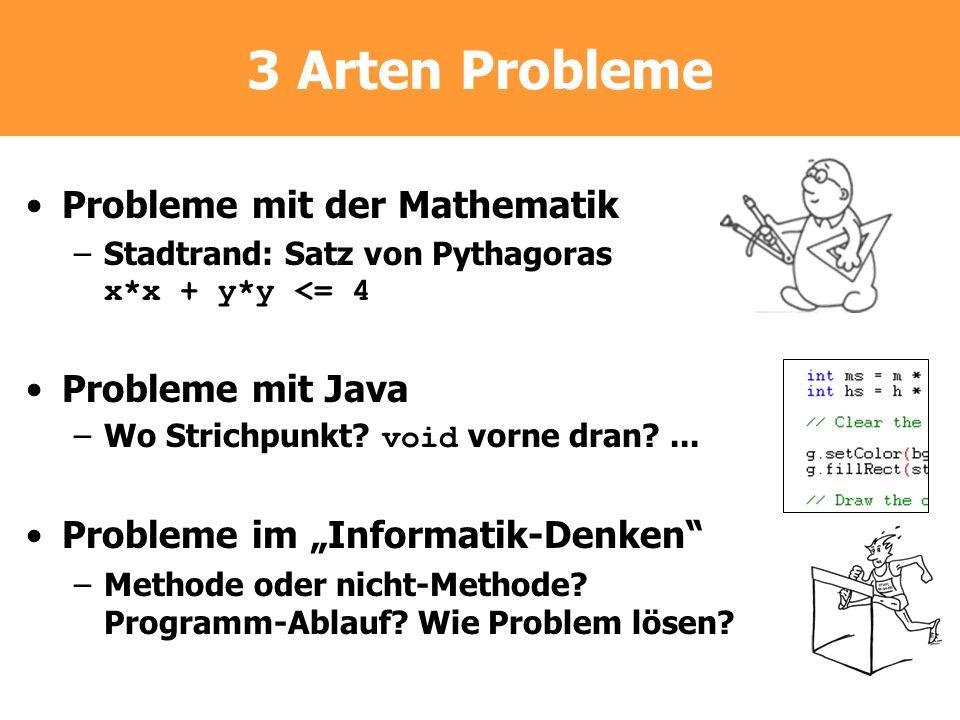 3 Arten Probleme Probleme mit der Mathematik –Stadtrand: Satz von Pythagoras x*x + y*y <= 4 Probleme mit Java –Wo Strichpunkt? void vorne dran?... Pro