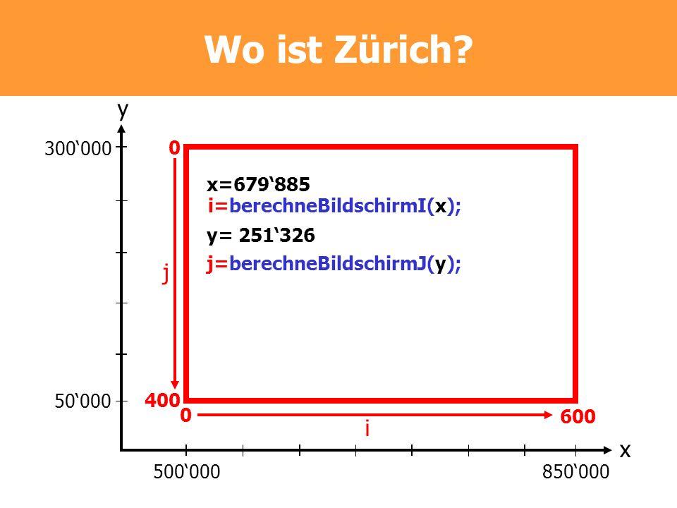 Wo ist Zürich? 300000 50000 500000850000 y x 0 400 0 600 i=berechneBildschirmI(x); j=berechneBildschirmJ(y); j i x=679885 y= 251326