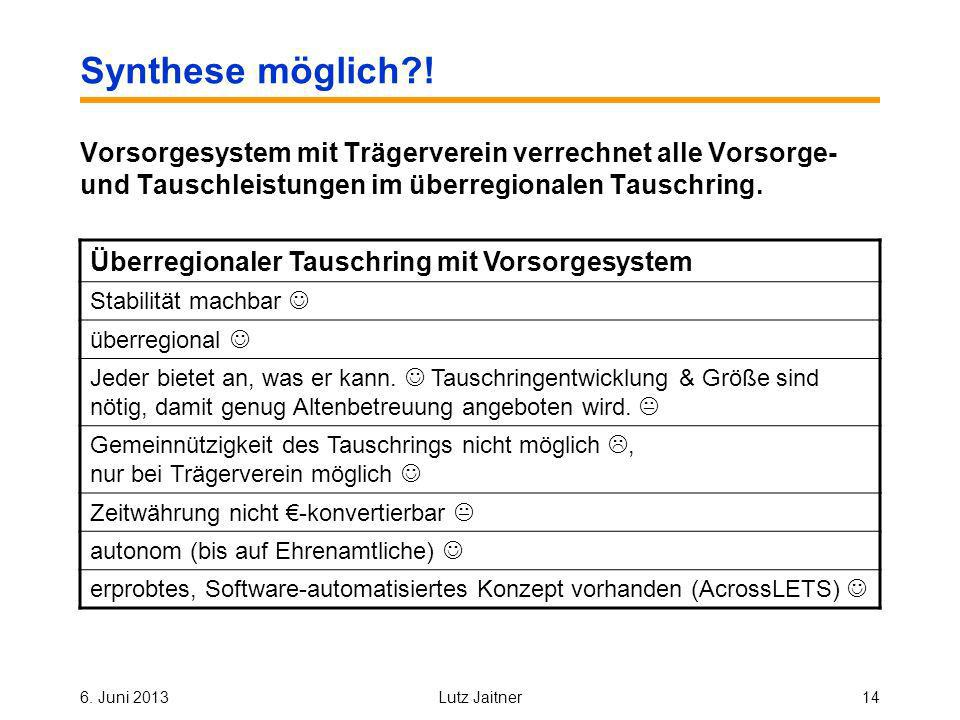 6. Juni 2013Lutz Jaitner14 Synthese möglich .