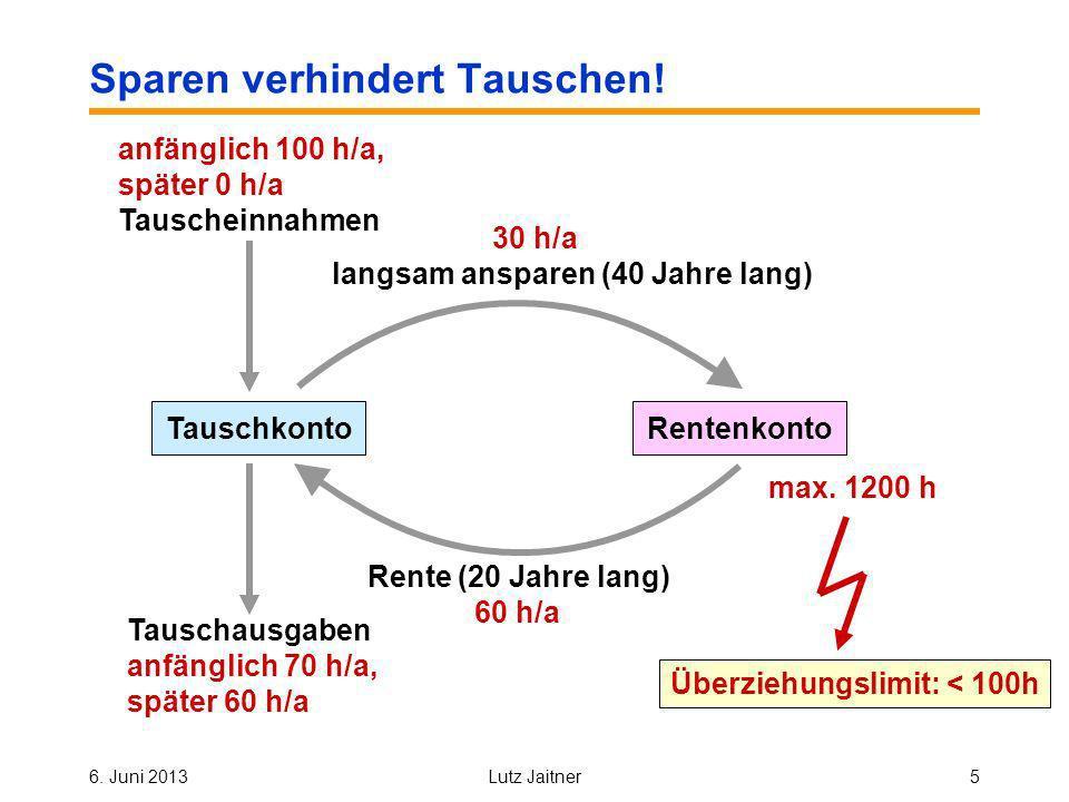 6. Juni 2013Lutz Jaitner5 Sparen verhindert Tauschen.