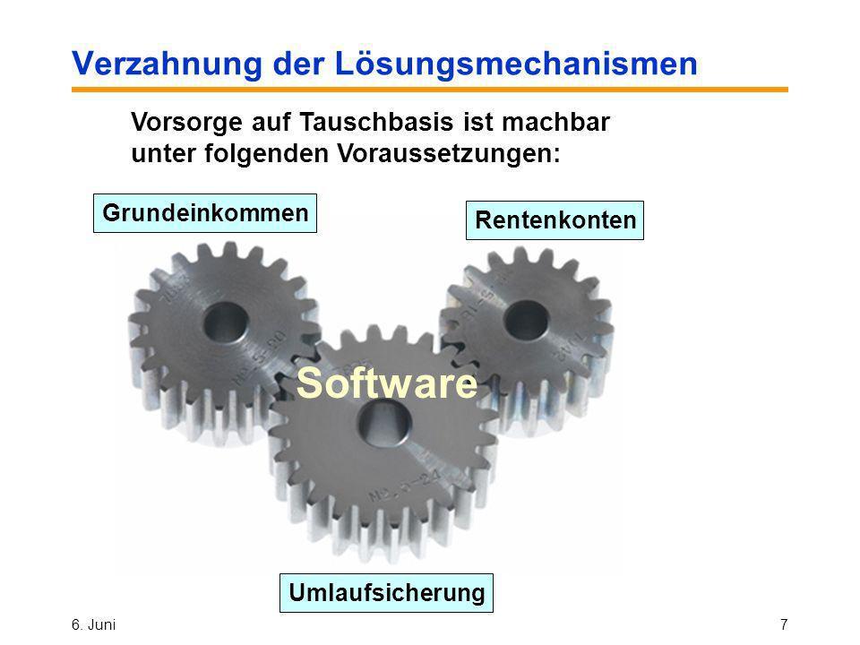 6. Juni 2013Lutz Jaitner7 Verzahnung der Lösungsmechanismen Rentenkonten Umlaufsicherung Grundeinkommen Software Vorsorge auf Tauschbasis ist machbar