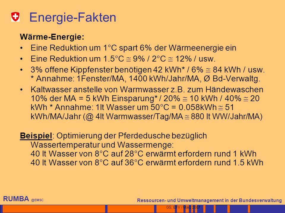 1 Ressourcen- und Umweltmanagement in der Bundesverwaltung RUMBA @EMSC GS; EFV / März 2007 Energie-Fakten Wärme-Energie: Eine Reduktion um 1°C spart 6% der Wärmeenergie ein Eine Reduktion um 1.5°C 9% / 2°C 12% / usw.