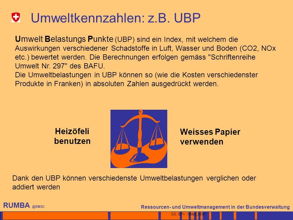 3 Ressourcen- und Umweltmanagement in der Bundesverwaltung RUMBA @EMSC GS; EFV / März 2007 Umweltkennzahlen: z.B.