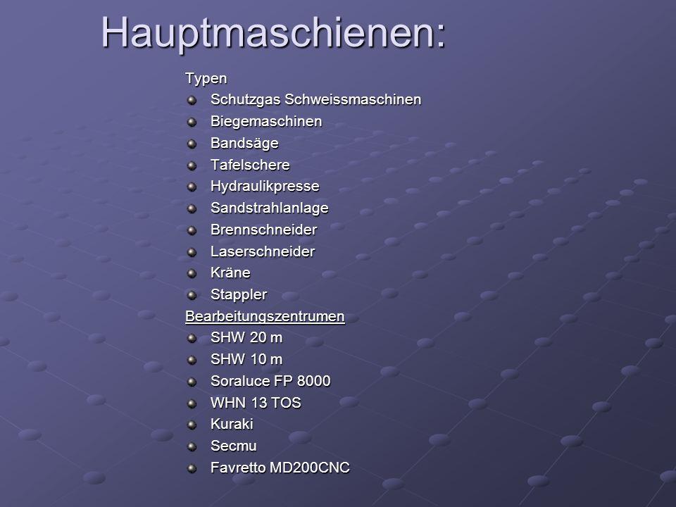 Hauptmaschienen:Typen Schutzgas Schweissmaschinen BiegemaschinenBandsägeTafelschereHydraulikpresseSandstrahlanlageBrennschneiderLaserschneiderKräneStapplerBearbeitungszentrumen SHW 20 m SHW 10 m Soraluce FP 8000 WHN 13 TOS KurakiSecmu Favretto MD200CNC