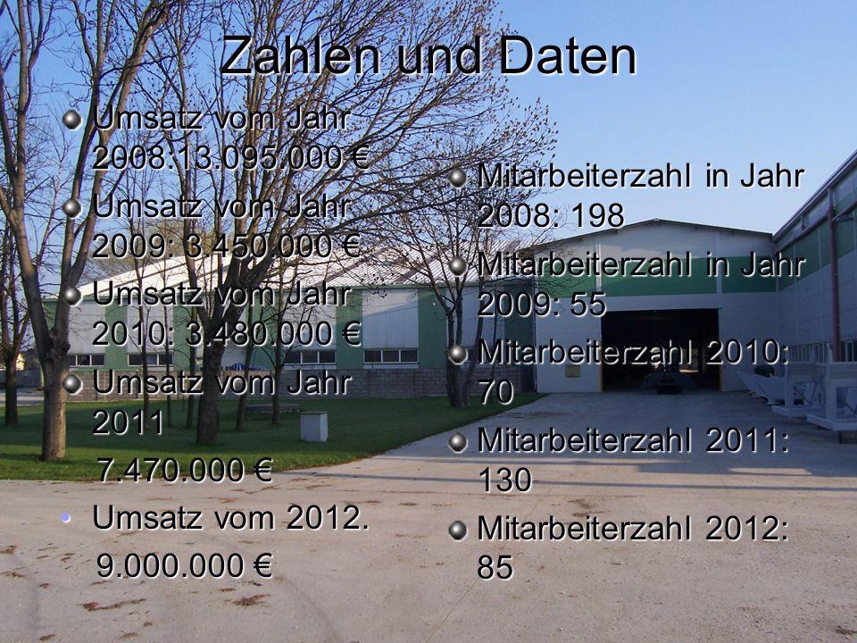 Zahlen und Daten Umsatz vom Jahr 2008:13.095.000 Umsatz vom Jahr 2008:13.095.000 Umsatz vom Jahr 2009: 3.450.000 Umsatz vom Jahr 2009: 3.450.000 Umsatz vom Jahr 2010: 3.480.000 Umsatz vom Jahr 2010: 3.480.000 Umsatz vom Jahr 2011 7.470.000 7.470.000 Umsatz vom 2012.Umsatz vom 2012.