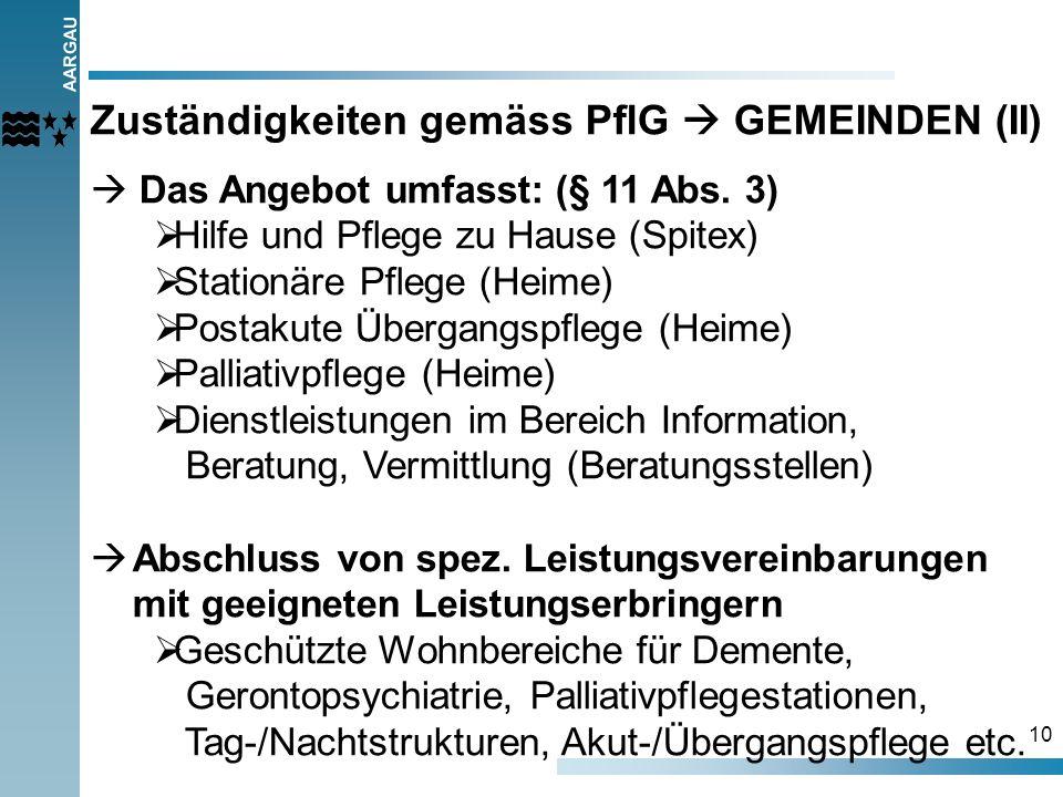 AARGAU 10 Zuständigkeiten gemäss PflG GEMEINDEN (II) Das Angebot umfasst: (§ 11 Abs. 3) Hilfe und Pflege zu Hause (Spitex) Stationäre Pflege (Heime) P
