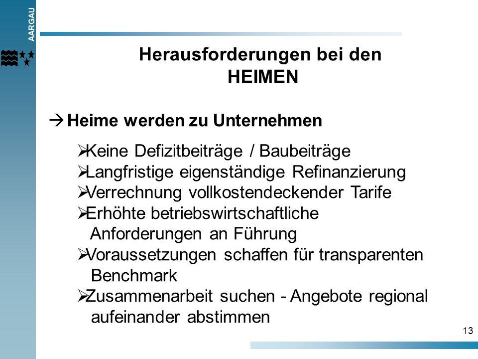 AARGAU 13 Herausforderungen bei den HEIMEN Heime werden zu Unternehmen Keine Defizitbeiträge / Baubeiträge Langfristige eigenständige Refinanzierung V