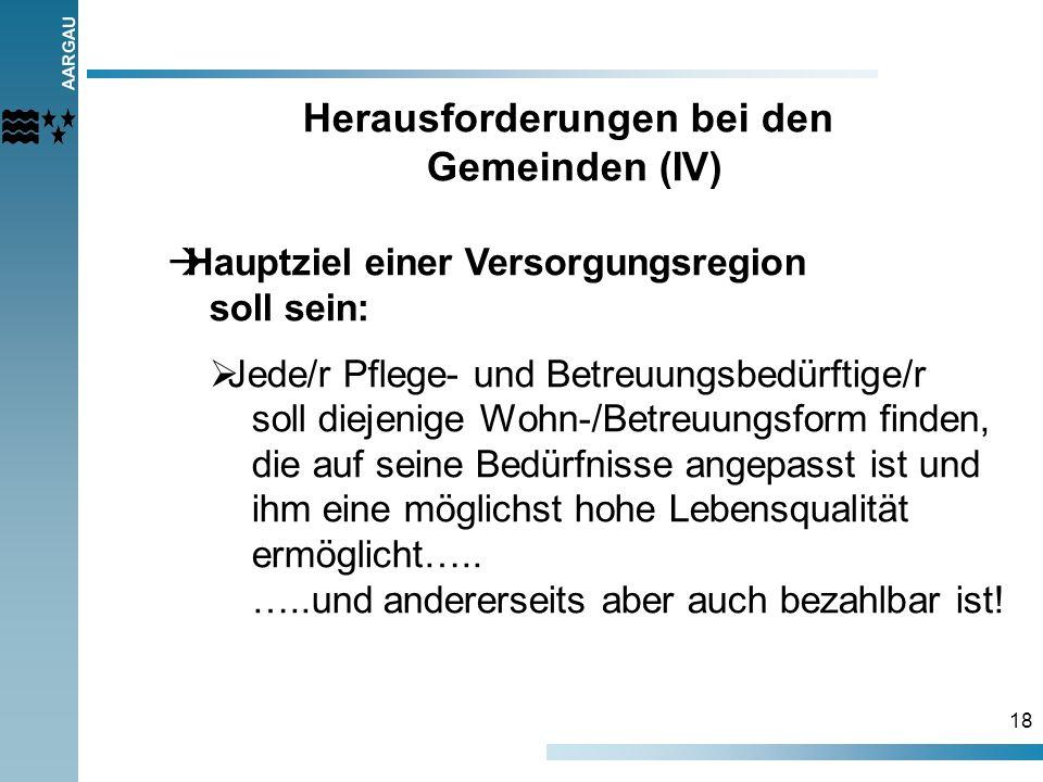 AARGAU 18 Herausforderungen bei den Gemeinden (IV) Hauptziel einer Versorgungsregion soll sein: Hauptziel einer Versorgungsregion soll sein: Jede/r Pf