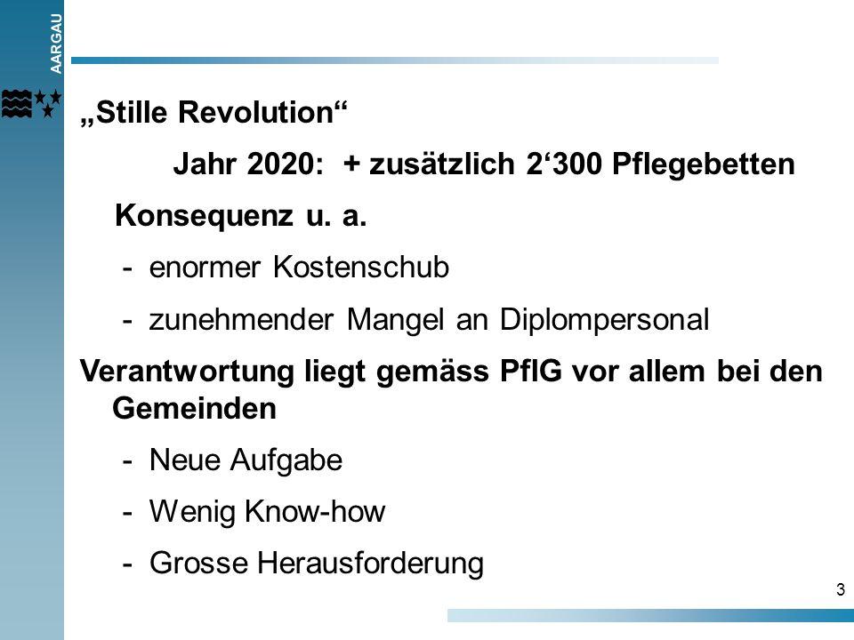 AARGAU 3 Stille Revolution Jahr 2020: + zusätzlich 2300 Pflegebetten Konsequenz u. a. -enormer Kostenschub -zunehmender Mangel an Diplompersonal Veran