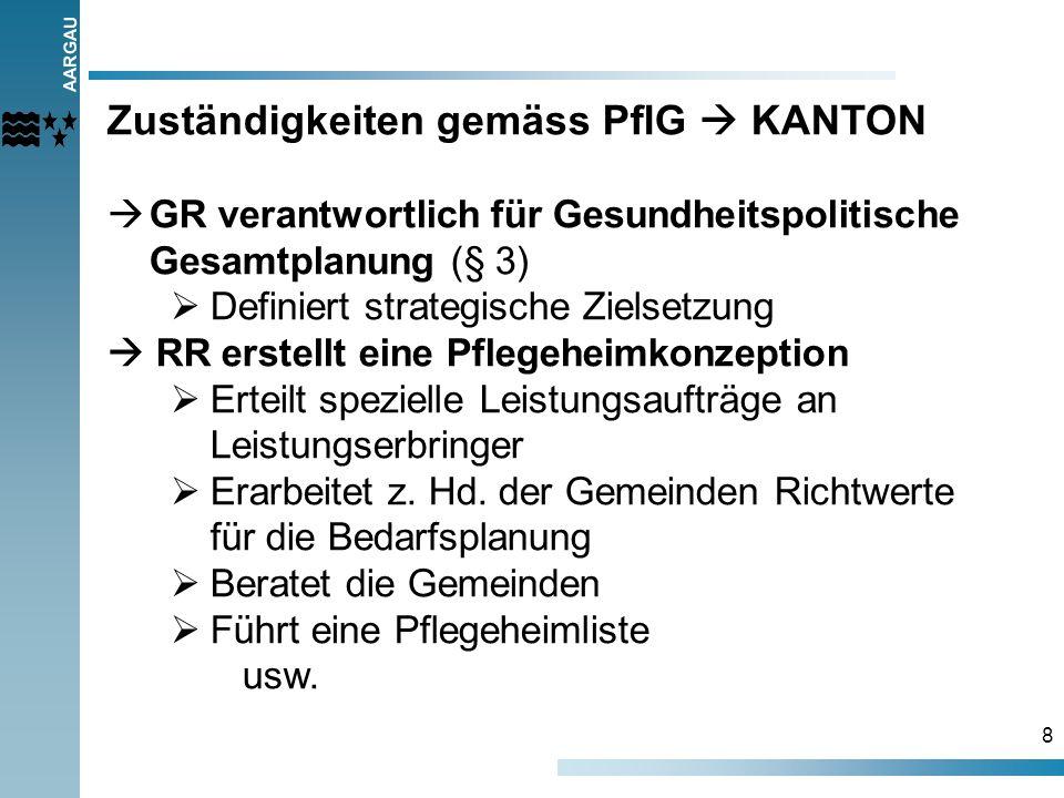 AARGAU 8 Zuständigkeiten gemäss PflG KANTON GR verantwortlich für Gesundheitspolitische Gesamtplanung (§ 3) GR verantwortlich für Gesundheitspolitisch