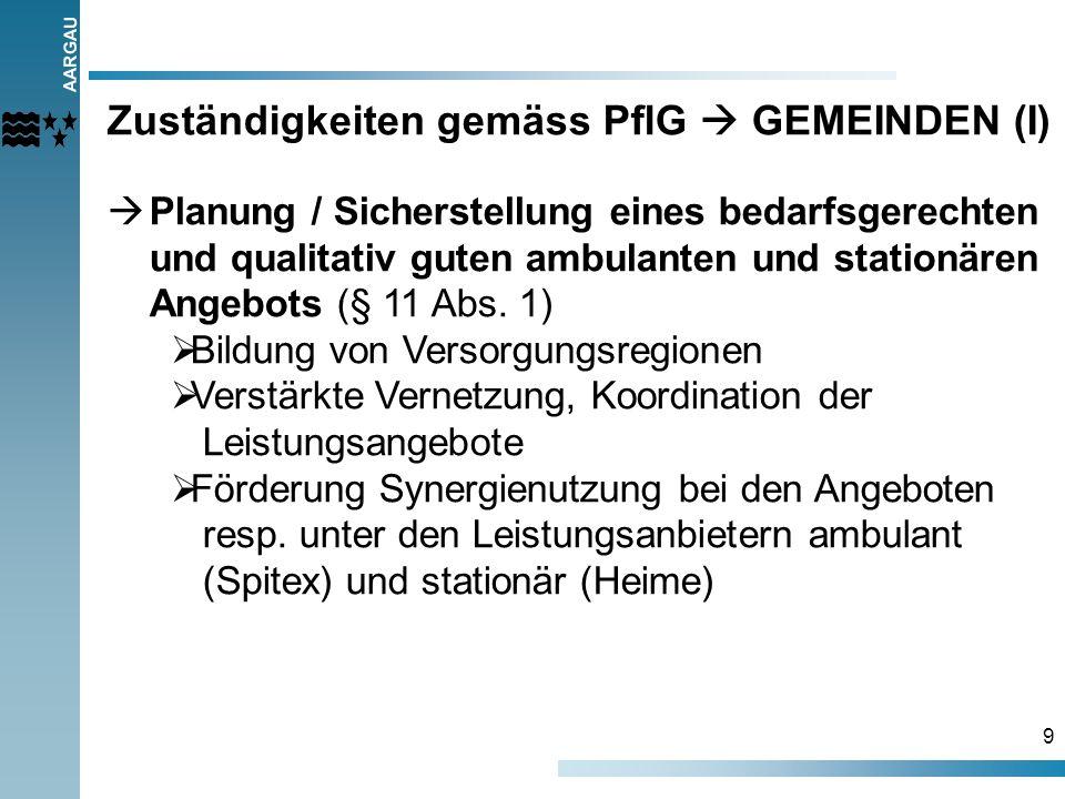 AARGAU 9 Zuständigkeiten gemäss PflG GEMEINDEN (I) Planung / Sicherstellung eines bedarfsgerechten und qualitativ guten ambulanten und stationären Ang